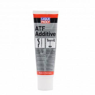 ATF Additive